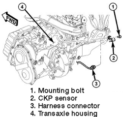 | Repair Guides | Component Locations | Crankshaft Position Sensor | AutoZone
