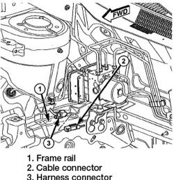 | Repair Guides | Antilock Brake System | Wheel Speed