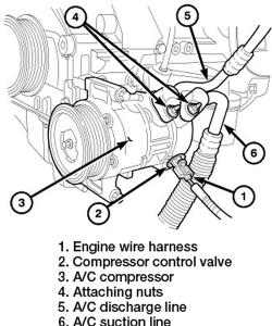   Repair Guides   Compressor   Removal & Installation