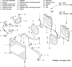 | Repair Guides | Radiator | Removal & Installation | AutoZone