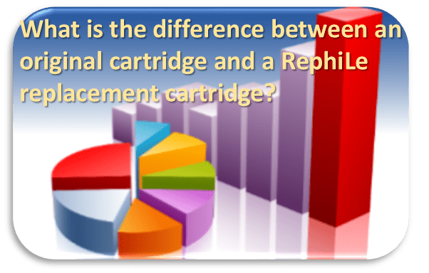 What is the difference between an original cartridge and a RephiLe replacement cartridge?