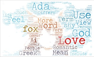 Ada shaped word cloud created by Dakoit Wuther (drakewithout). Thank you!