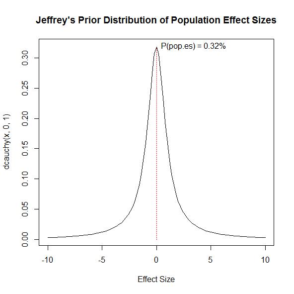 JeffreyPrior.png