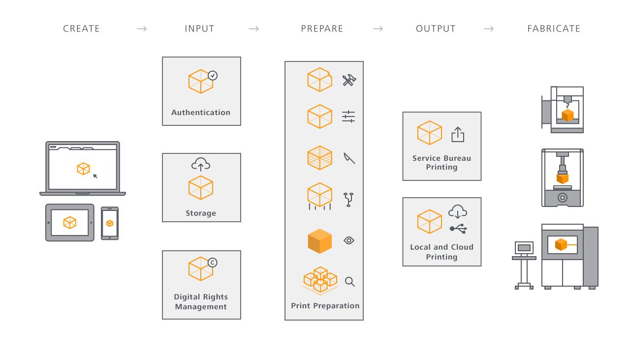 spark_diagram_architecture_v05