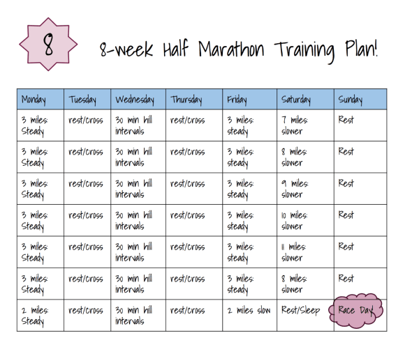 8 week half marathon training plan
