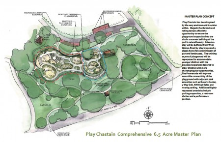 The Chastain Park Conservancy plans to redesign the park's playground to include 'play pods' for different age groups, with activities such as zip lines and racing slides for older children. Photo courtesy Chastain Park Conservancy