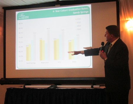 Fulton Schools Superintendent Robert Avossa points to a chart showing graduation increases at North Springs and Riverwood.