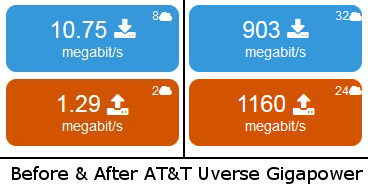 Dunwoody City Councilman John Henghan compares line speed before and after installation of AT&T U-verse with Gigapower.