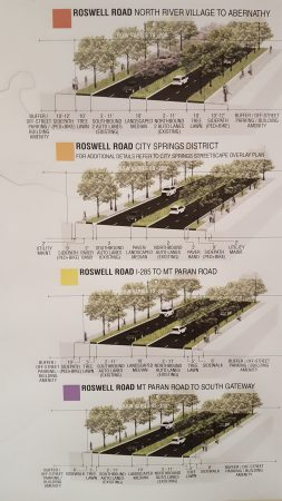 "Draft ""boulevard"" designs for Roswell Road displayed at the July 20 Next Ten meeting. (Photo John Ruch)"