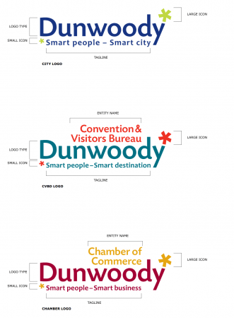 The Dunwoody city, Chamber of Commerce and Convention & Visitors Bureau logos from 2010. Last year, the CVBD came up with its own logo. (City of Dunwoody)