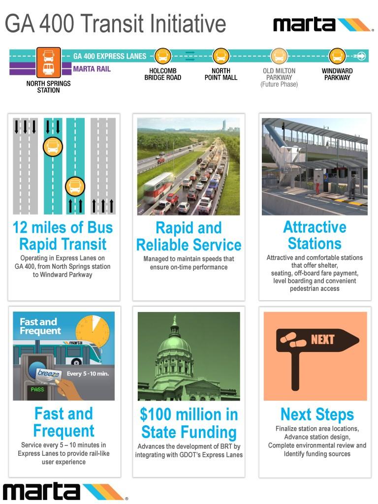 BRT Transit