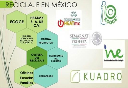 reciclaje-de-plstico-en-mxico-20-638-1