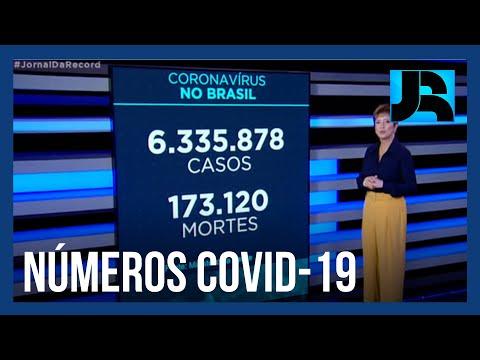 Coronavírus: Brasil registra 173.120 mortes, 287 nas últimas 24 horas