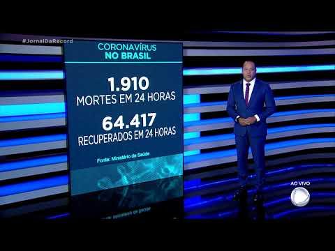 Brasil registra 1.910 mortes por coronavírus em 24 horas, recorde desde o início da pandemia