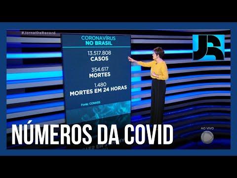 Brasil registra 1.480 mortes por coronavírus nas últimas 24 horas