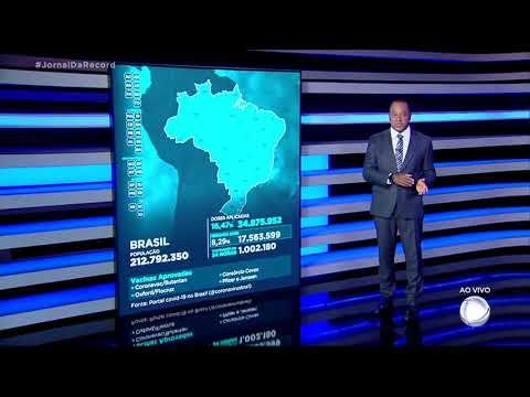 Vacinômetro: 34.875.952 (16,47%) brasileiros tomaram a primeira dose
