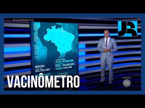 Vacinômetro: 97.891.230 (46,23%) brasileiros receberam a primeira dose