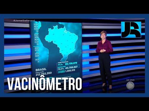 Vacinômetro: 99.736.978 (47,1%) brasileiros receberam a primeira dose
