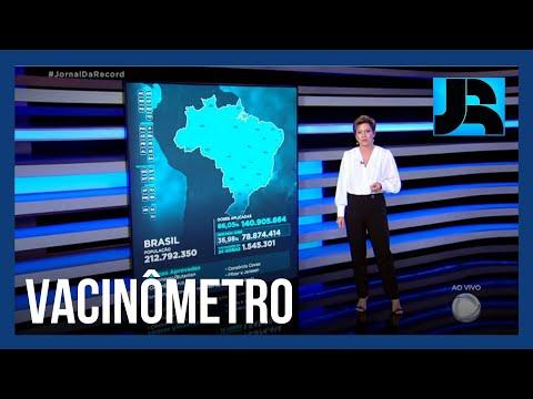 Vacinômetro: 78.874.414 (36,98%) brasileiros completaram a imunização