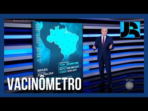 Vacinômetro: 106.160.477 (49,77%) brasileiros completaram a imunização