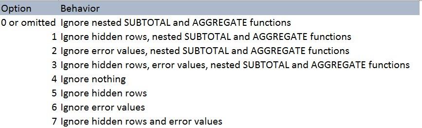 AGGREGATE_option_170722.jpg