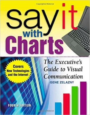 Say it with Charts