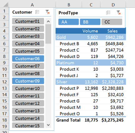 Final_PivotTable_160724.png
