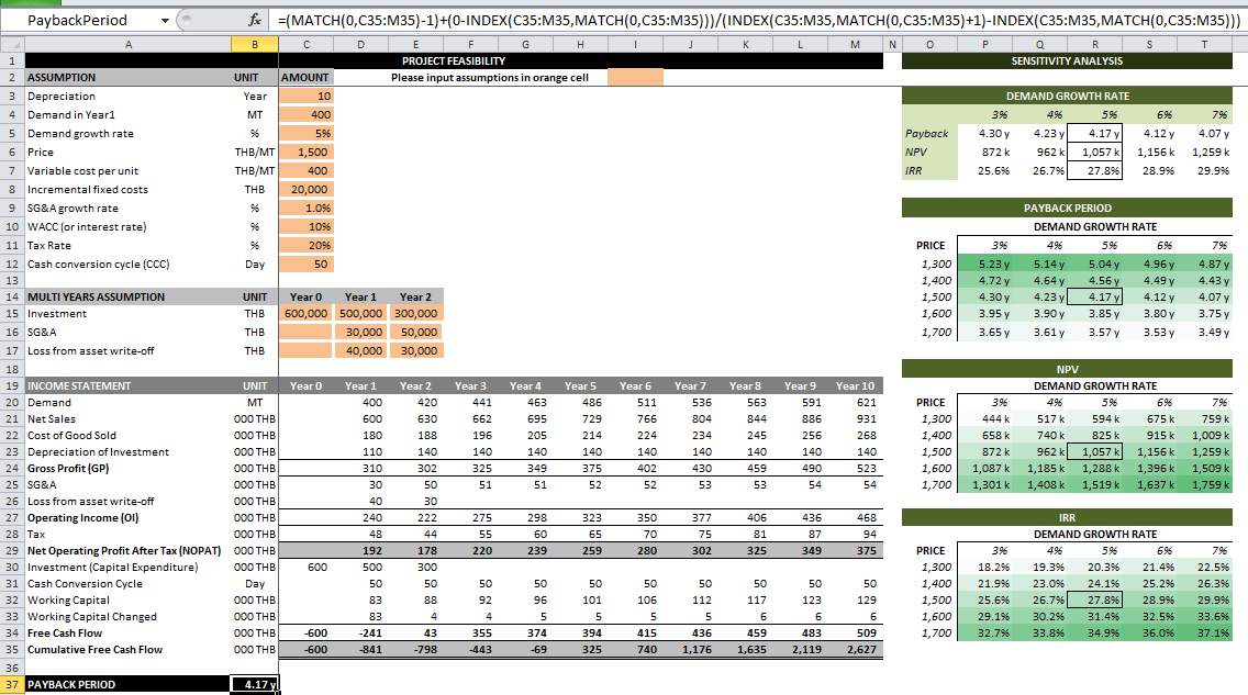 FinancialModel_161024.png