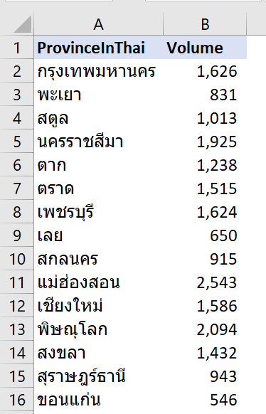 DataInThai.png