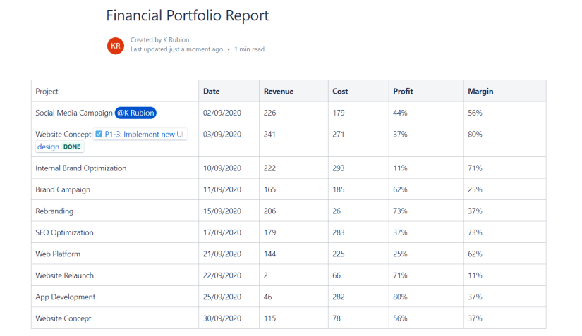 Confluence Financial Portfolio Report