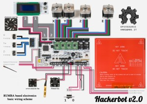 HackerBot electronics  RepRap