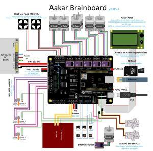 Aakar Motherboard  RepRap