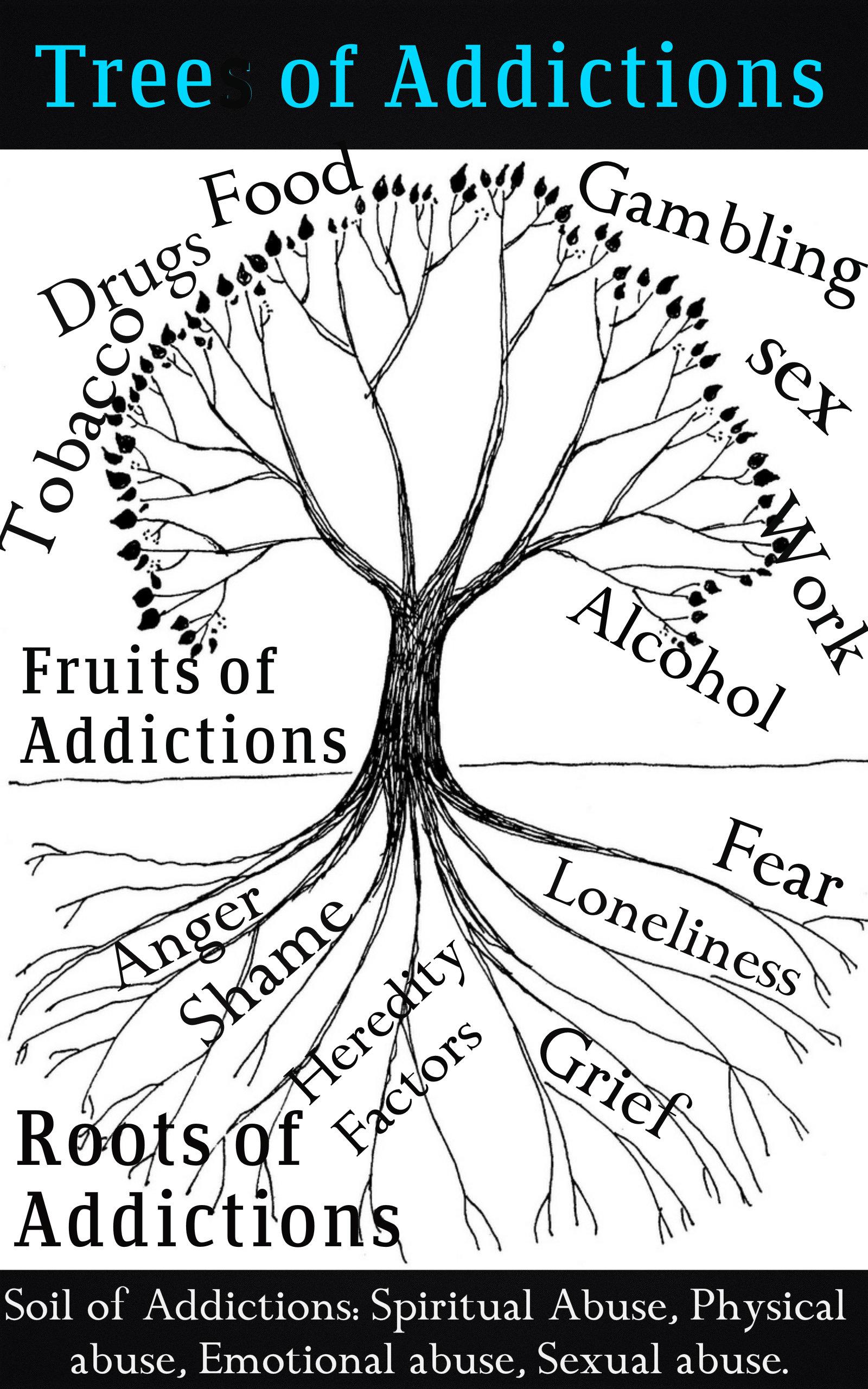 Addiction Tree