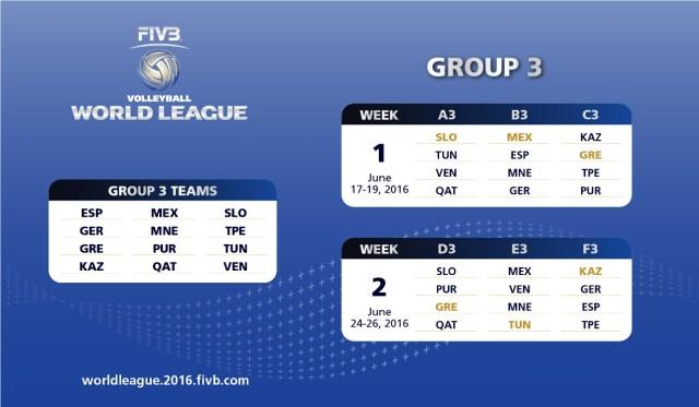 svjetska liga 2016 grupa 3 crna gora odbojka