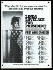 linda-lovelace-for-president-first-week-grosses