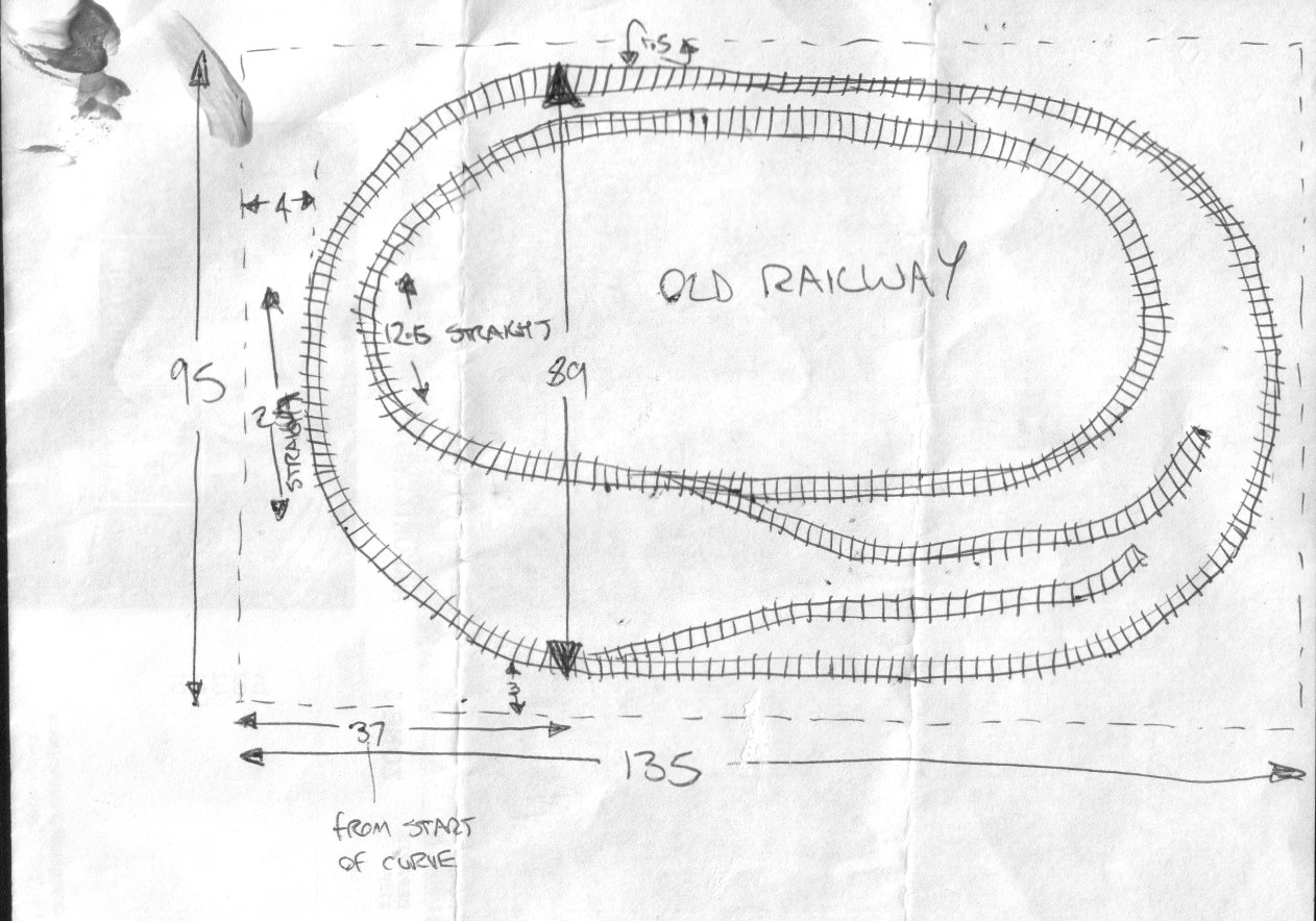 Building A Model Railway Part 1 Planning The Layout