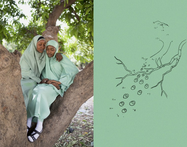 This image is for our piece on Hijabs, Respectability and What it Actually Means To Be Free