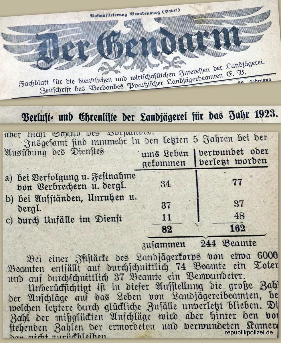 Verlust und Ehrenliste der Landjägerei für das Jahr 1923