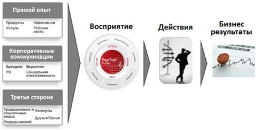 Иван5
