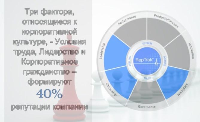 СЕО_1