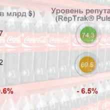 Олимпиада4