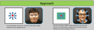 example of head and eye tracking