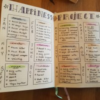 #lifelessons101 - Creating  Happiness- Designing my Happiness Project - an alternative to the New Year's Resolution.