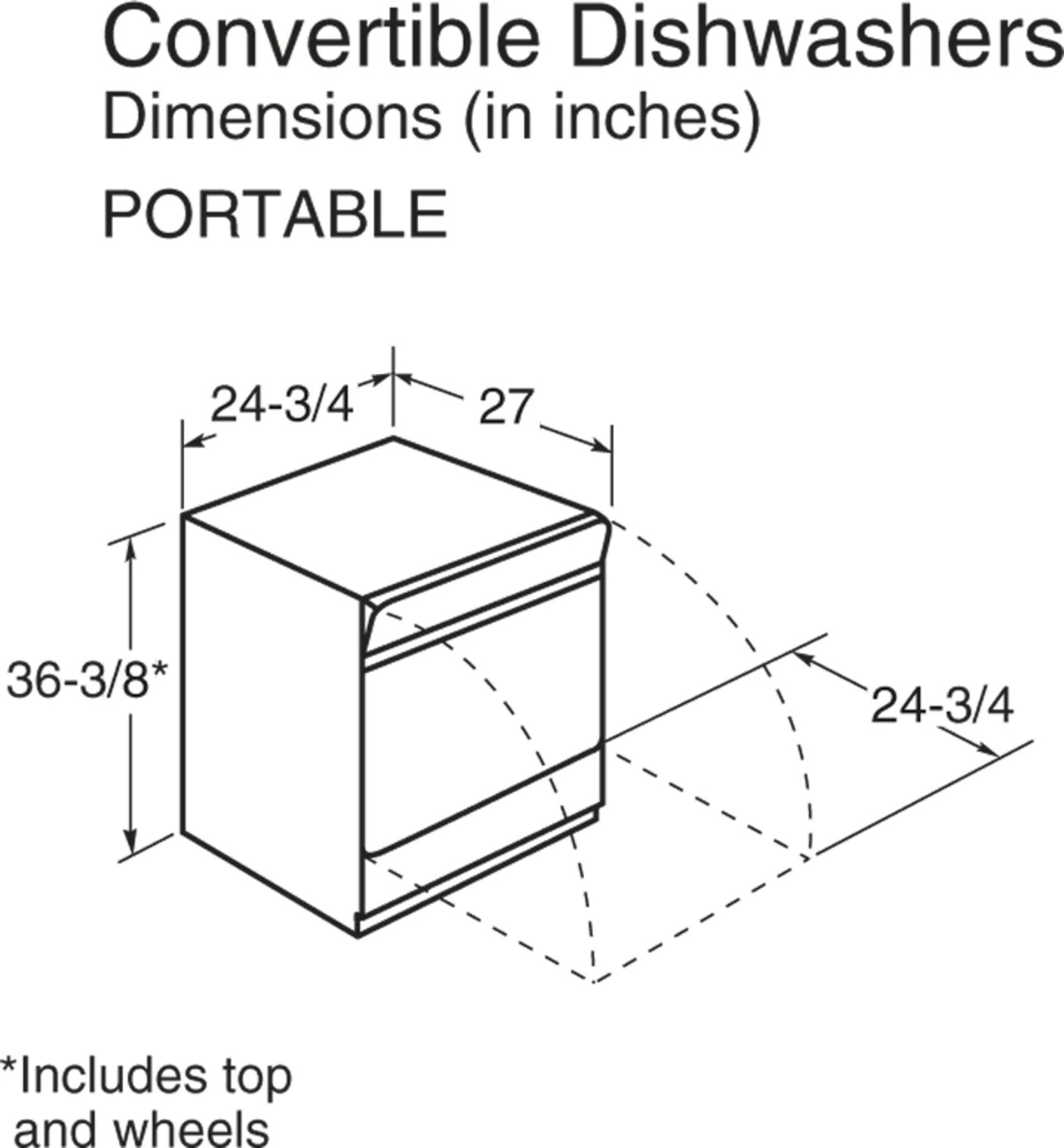 top suggestions lowe s dishwashers portable :