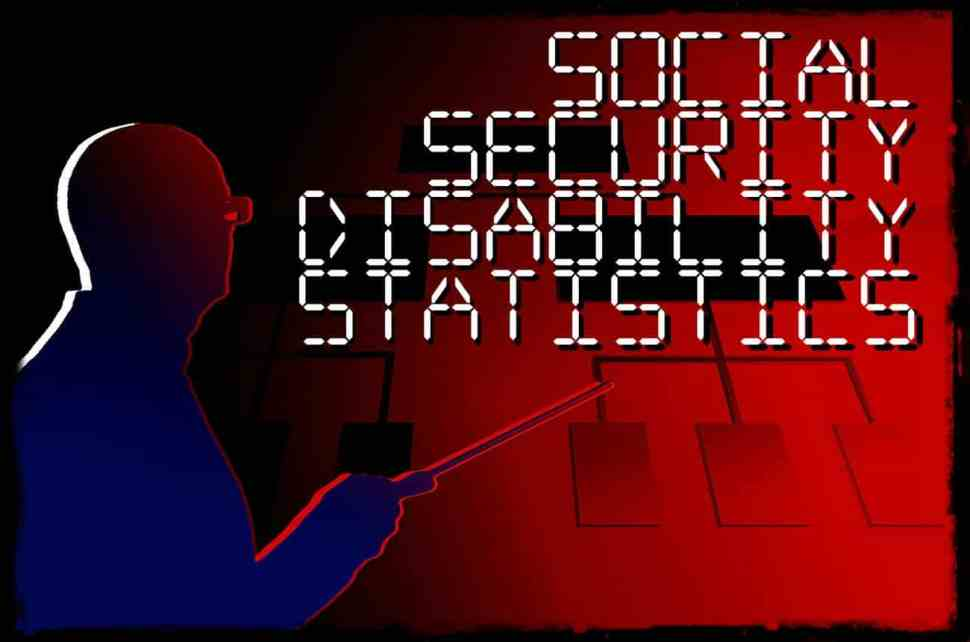 Social Security Disability Statistics