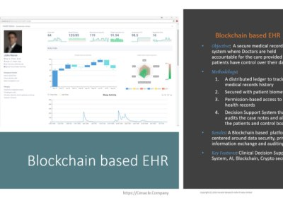 Blockchain based EHR