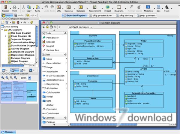 Visual Paradigm for UML Standard Edition for Windows 7 ...