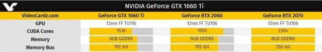 GPU terbaru