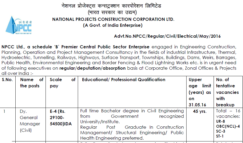 NPCC NON GATE MANAGER RECRUITMENT(Electrical/Civil) PSU Jobs Experience