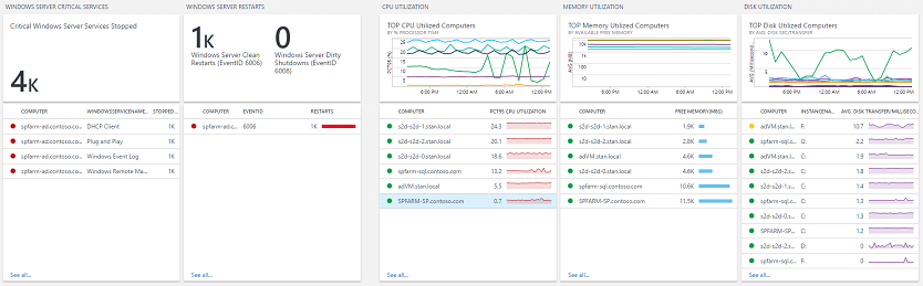 Monitoring Windows Server OS with Lumagate and OMS